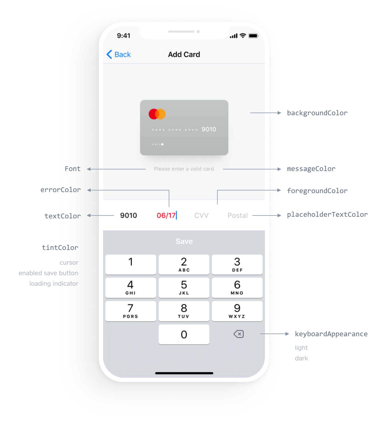 iOS payment form with customizable properties
